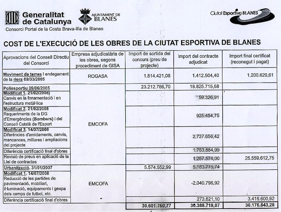 Imagen del documento emitido por el Ayuntamiento de Blanes y repartido ayer a los periodistas por los denunciantes