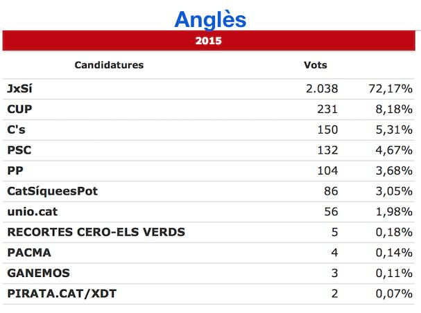 angles_27S_