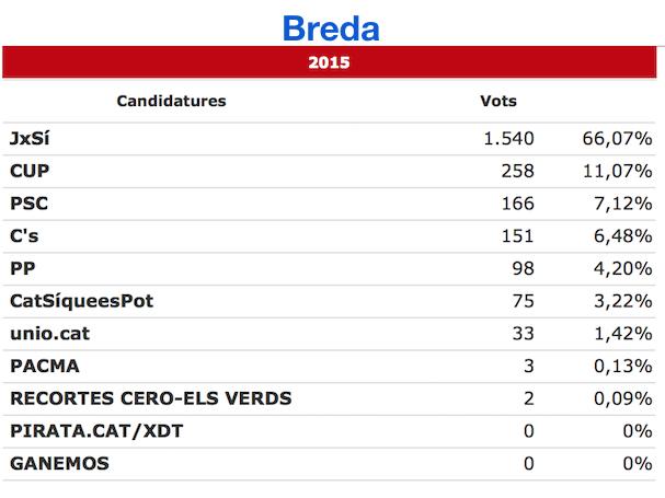 breda_27s