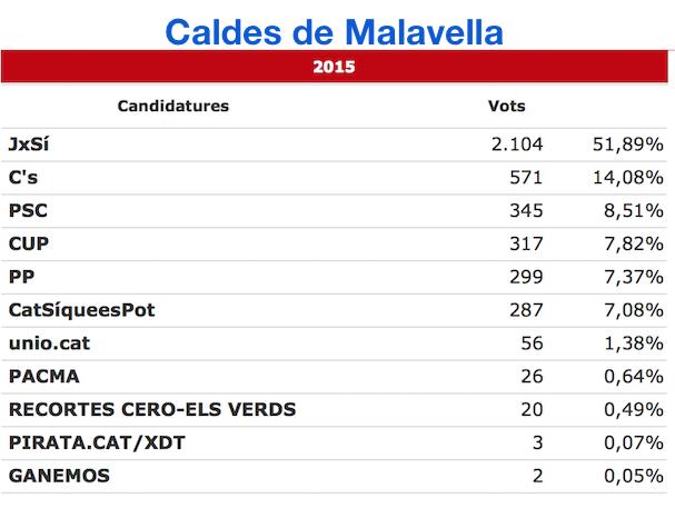caldes_malavella_27s