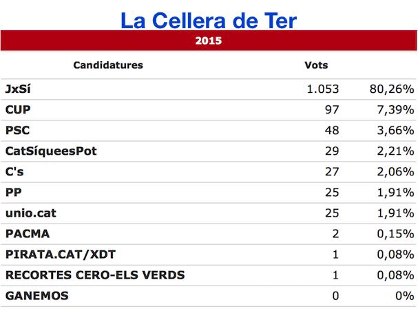 cellera_ter_27s-