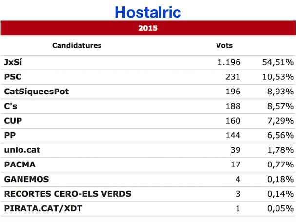 hostalric_27s