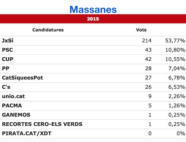 massanes_27s