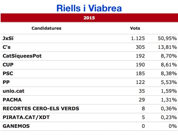 riells_viabrea_27s