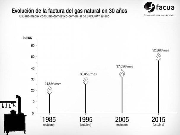 timocracia_gas